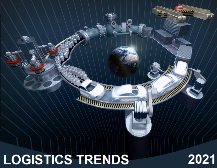 Logistics trends 2021 The Cooperative Logistics Network